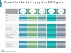 Financial Base Plan For Company Goals Ppt Diagrams
