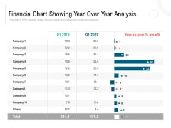 Financial Chart Showing Year Over Year Analysis Ppt PowerPoint Presentation Styles Design Ideas