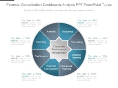 Financial Consolidation Dashboards Analysis Ppt Powerpoint Topics