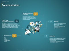 Financial Consultancy Proposal Communication Social Ppt PowerPoint Presentation Outline Elements PDF