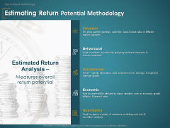 Financial Consultancy Proposal Estimating Return Potential Methodology Ppt PowerPoint Presentation Icon Summary PDF