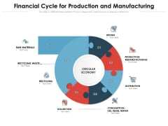 Financial Cycle For Production And Manufacturing Ppt PowerPoint Presentation Styles Graphics Pictures PDF