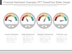 Financial Dashboard Examples Ppt Powerpoint Slides Design