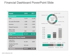 Financial Dashboard Powerpoint Slide