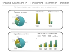 Financial Dashboard Ppt Powerpoint Presentation Templates