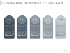 Financial Data Representation Ppt PowerPoint Presentation Rules
