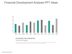 Financial Development Analysis Ppt Ideas