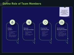 Financial Estimation Revamping Define Role Of Team Members Ppt Model Graphics Download PDF