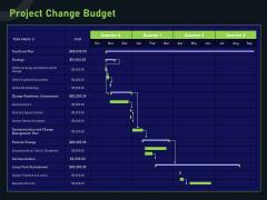 Financial Estimation Revamping Project Change Budget Ppt File Master Slide PDF