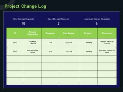 Financial Estimation Revamping Project Change Log Ppt Portfolio Aids PDF