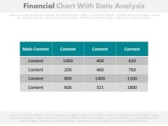 Financial Figures Data Analysis Report Powerpoint Slides