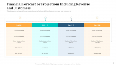 Financial Forecast Or Projections Including Revenue And Customers Professional PDF