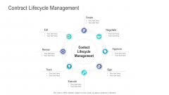 Financial Functional Assessment Contract Lifecycle Management Ppt Model Inspiration PDF