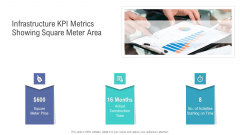 Financial Functional Assessment Infrastructure KPI Metrics Showing Square Meter Area Summary PDF