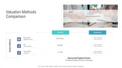 Financial Functional Assessment Valuation Methods Comparison Elements PDF
