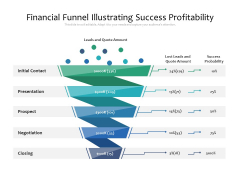 Financial Funnel Illustrating Success Profitability Ppt PowerPoint Presentation Gallery Elements PDF