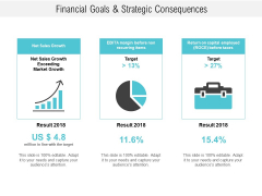 Financial Goals And Strategic Consequences Ppt PowerPoint Presentation Summary Deck