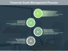Financial Goals Management Process Ppt PowerPoint Presentation Professional Gallery