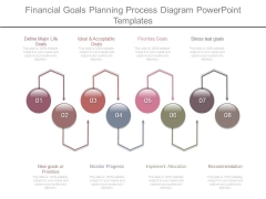 Financial Goals Planning Process Diagram Powerpoint Templates