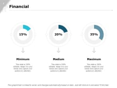 Financial Graph Ppt PowerPoint Presentation Visuals