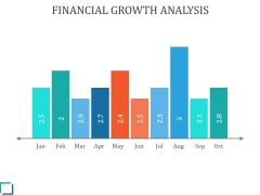 Financial Growth Analysis Ppt PowerPoint Presentation Professional