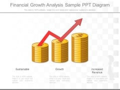Financial Growth Analysis Sample Ppt Diagram