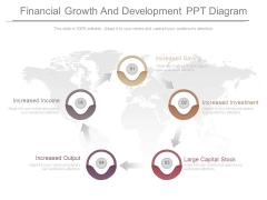 Financial Growth And Development Ppt Diagram