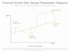 Financial Growth Rate Sample Presentation Diagrams