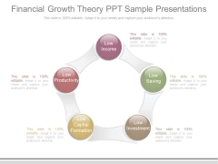 Financial Growth Theory Ppt Sample Presentations