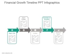Financial Growth Timeline Ppt Infographics