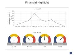Financial Highlight Template 1 Ppt PowerPoint Presentation Model Deck