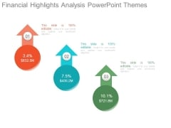 Financial Highlights Analysis Powerpoint Themes