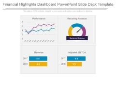 Financial Highlights Dashboard Powerpoint Slide Deck Template