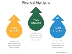 Financial Highlights Ppt PowerPoint Presentation Deck