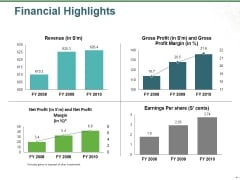 Financial Highlights Ppt PowerPoint Presentation Gallery Graphics Example