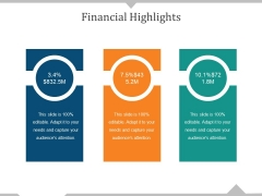 Financial Highlights Ppt PowerPoint Presentation Icon Slide Download