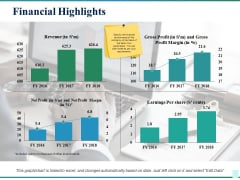 Financial Highlights Ppt PowerPoint Presentation Infographic Template Slide Download