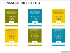 Financial Highlights Ppt PowerPoint Presentation Portfolio Show