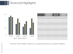 Financial Highlights Ppt PowerPoint Presentation Template