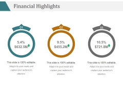 Financial Highlights Template 1 Ppt PowerPoint Presentation Deck