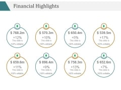 Financial Highlights Template 2 Ppt PowerPoint Presentation Guidelines