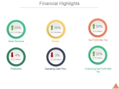 Financial Highlights Template 2 Ppt PowerPoint Presentation Inspiration