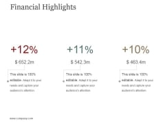 Financial Highlights Template 2 Ppt PowerPoint Presentation Pictures Examples