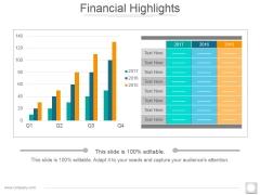 Financial Highlights Template 2 Ppt PowerPoint Presentation Slides Ideas
