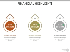 Financial Highlights Template Ppt PowerPoint Presentation File Themes