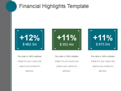 Financial Highlights Template Ppt PowerPoint Presentation Influencers
