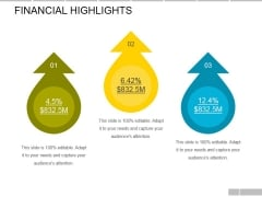 Financial Highlights Template Ppt PowerPoint Presentation Professional Design Inspiration