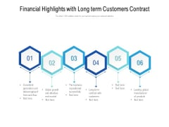Financial Highlights With Long Term Customers Contract Ppt PowerPoint Presentation File Designs PDF