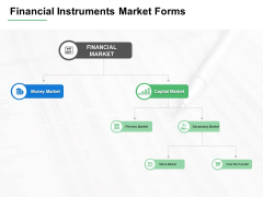 Financial Instruments Market Forms Ppt PowerPoint Presentation Gallery Influencers