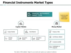 Financial Instruments Market Types Commercia Ppt PowerPoint Presentation Styles Example Introduction